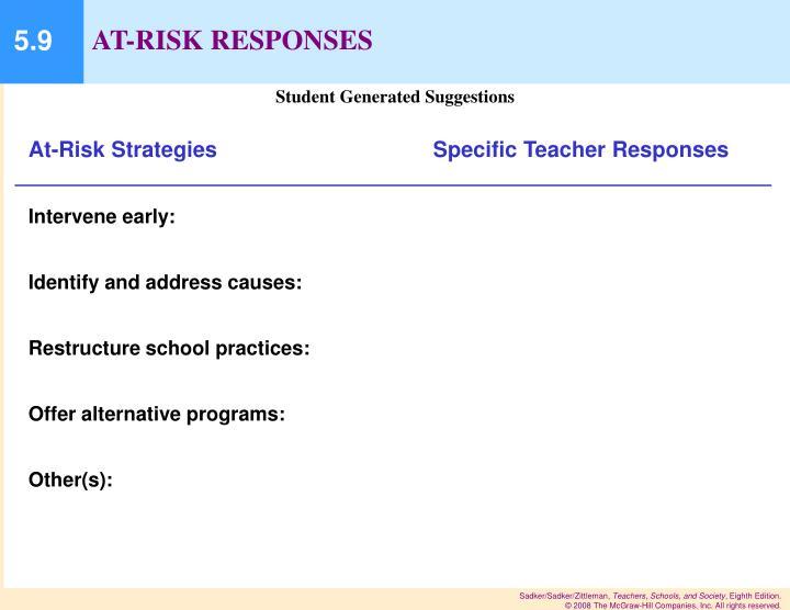 At-Risk Strategies