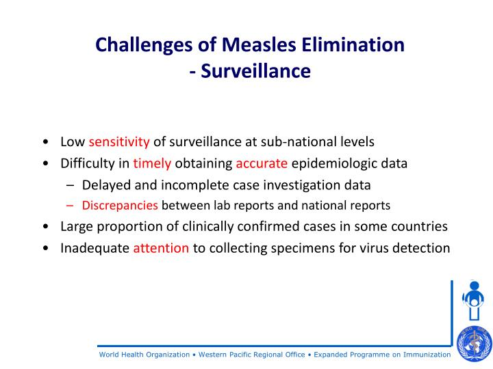 Challenges of Measles Elimination