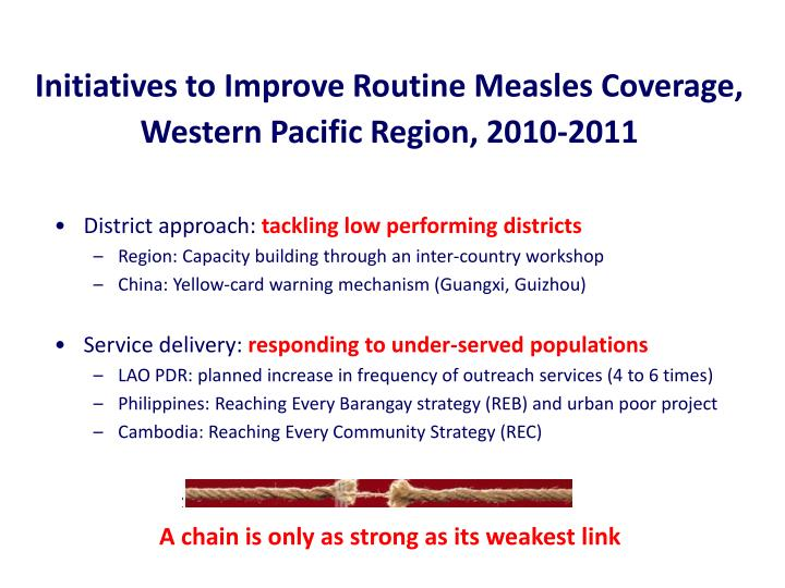 Initiatives to Improve Routine Measles Coverage,