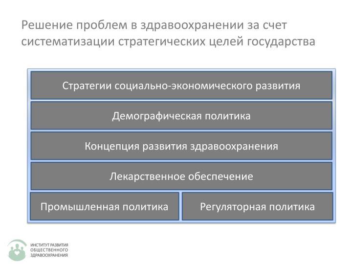 Решение проблем в здравоохранении за счет систематизации стратегических целей государства