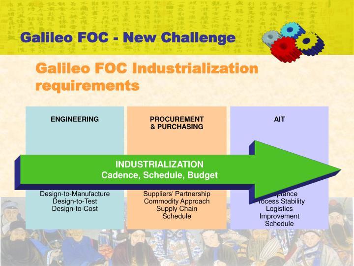 Galileo FOC Industrialization requirements