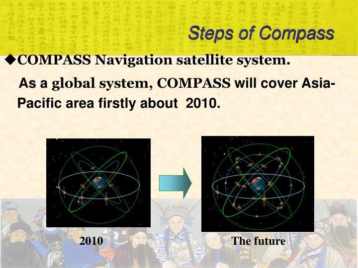 COMPASS Navigation satellite system.