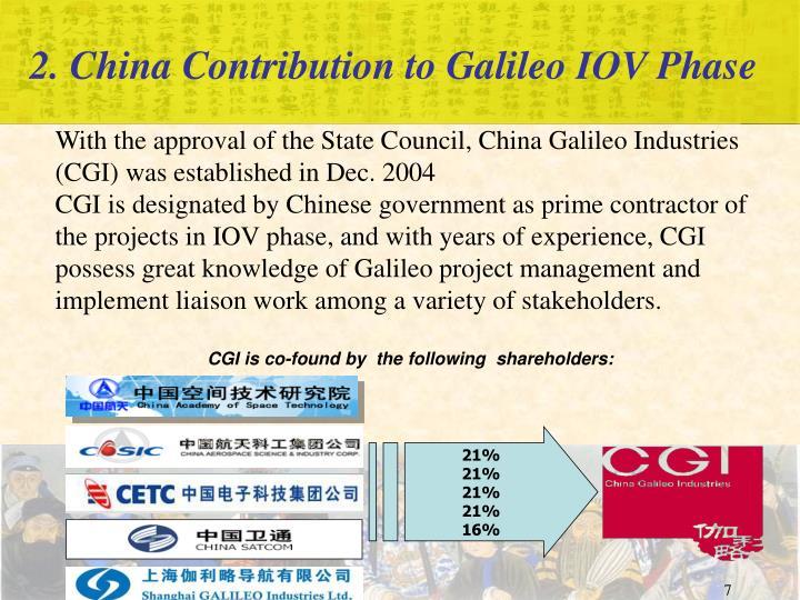 2. China Contribution to Galileo IOV Phase