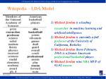 wikipedia lda model1