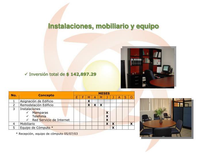 Instalaciones, mobiliario y equipo
