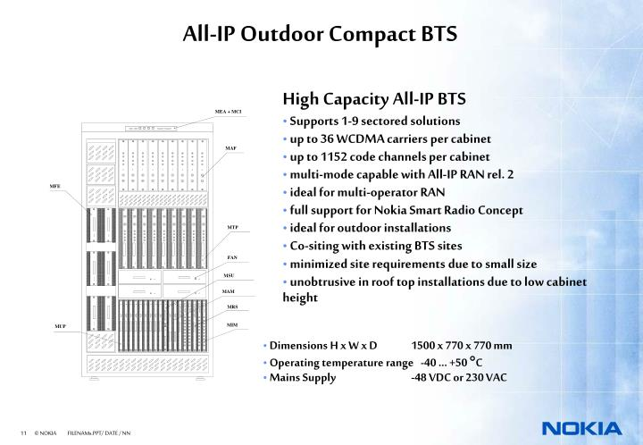 All-IP Outdoor Compact BTS