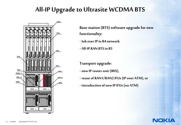 All-IP Upgrade to Ultrasite WCDMA BTS