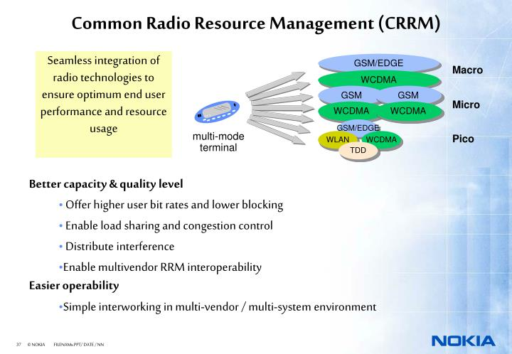 Common Radio Resource Management (CRRM)