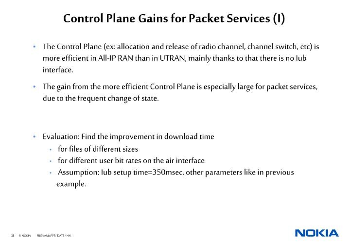 Control Plane Gains for Packet Services (I)