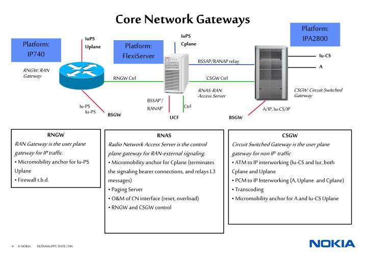 Core Network Gateways