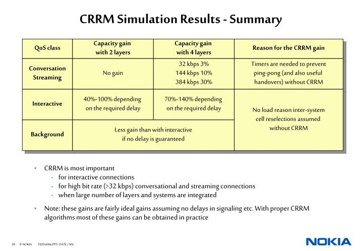 CRRM Simulation Results - Summary