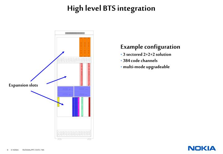 High level BTS integration