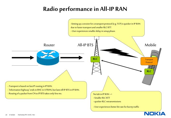Radio performance in All-IP RAN