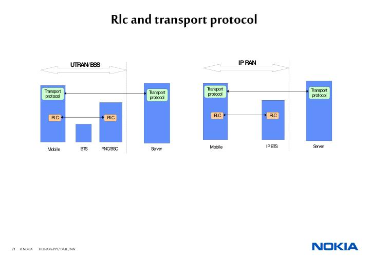 Rlc and transport protocol
