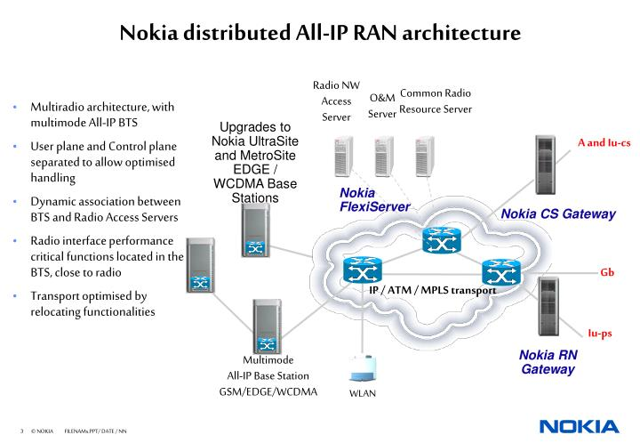 Radio NW Access Server