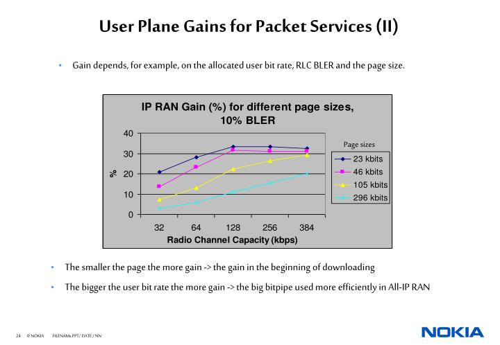 User Plane Gains for Packet Services (II)