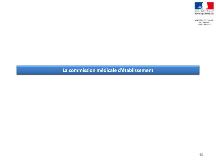 La commission médicale d'établissement