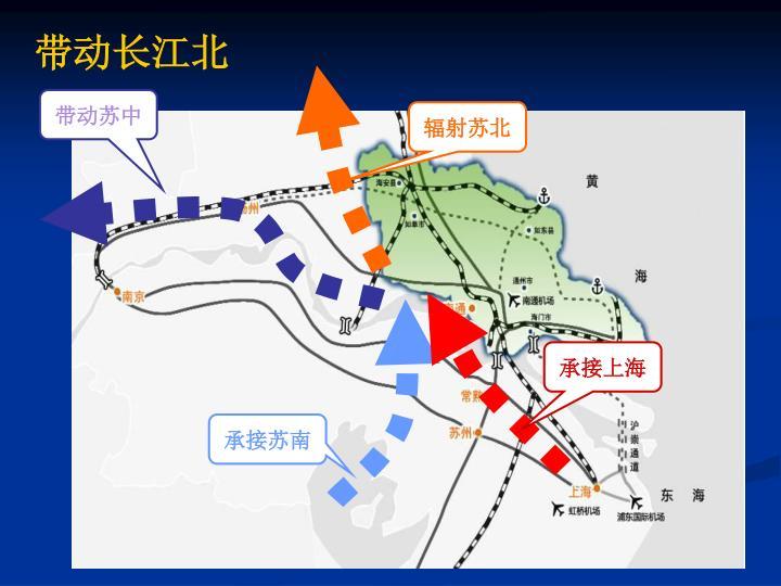 带动长江北