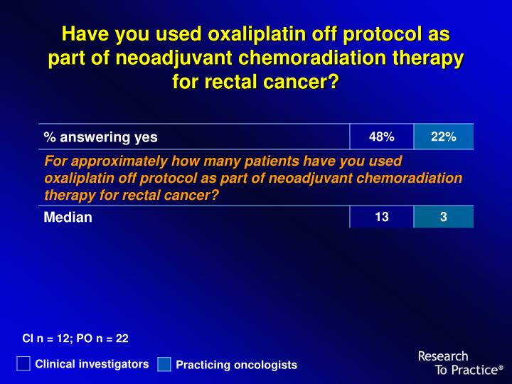 Have you used oxaliplatin off protocol as part of neoadjuvant chemoradiation therapy for rectal cancer?