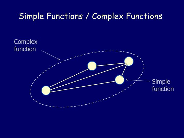 Simple functions complex functions1