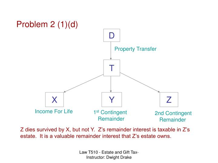 Problem 2 (1)(d)