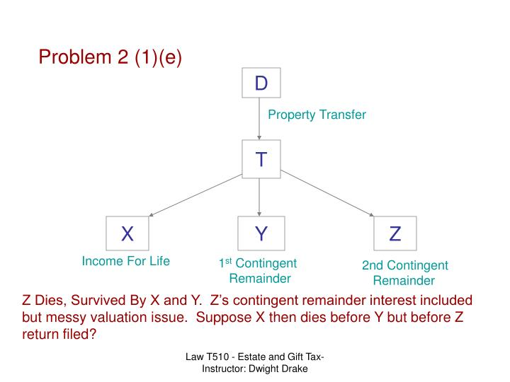 Problem 2 (1)(e)