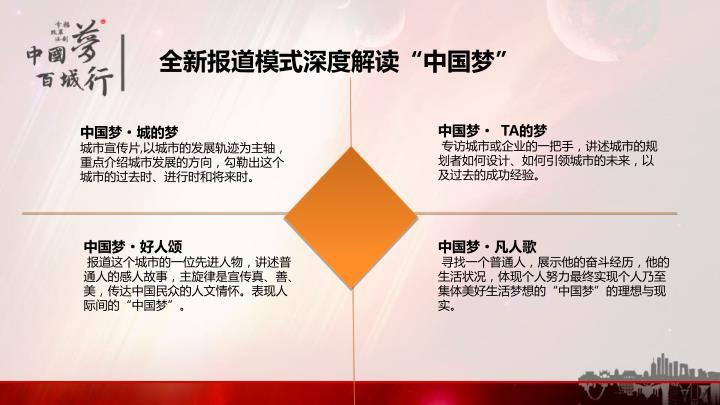 """全新报道模式深度解读""""中国梦"""""""