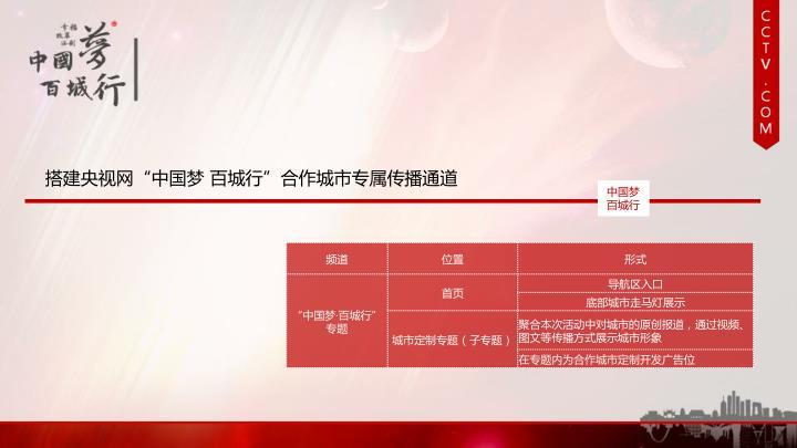 """搭建央视网""""中国梦 百城行""""合作城市专属传播通道"""