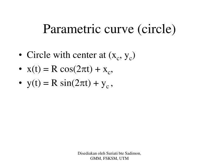 Parametric curve (circle)