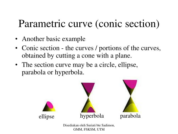 Parametric curve (conic section)