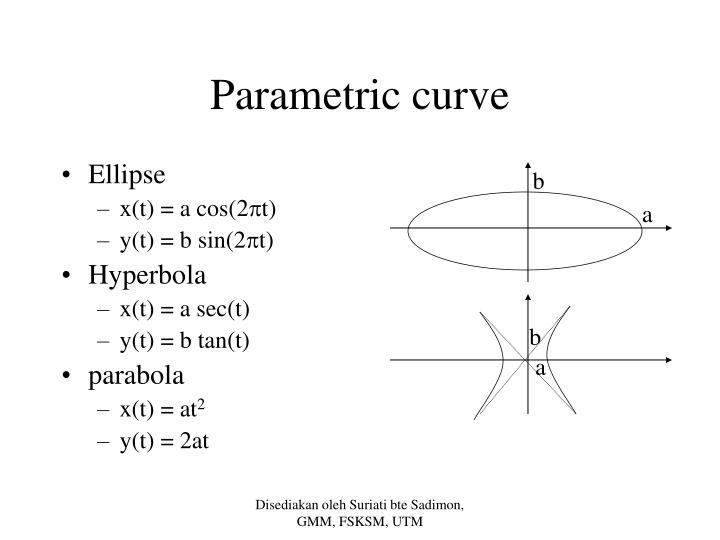Parametric curve