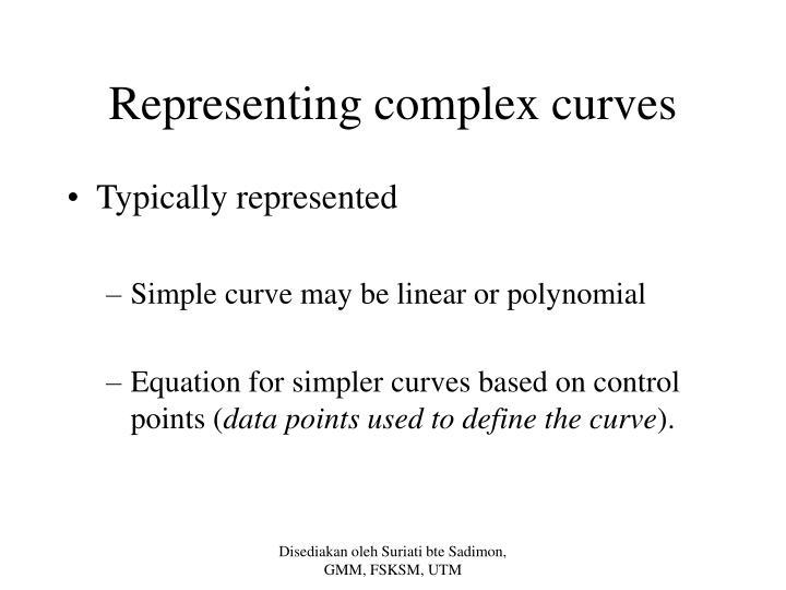 Representing complex curves