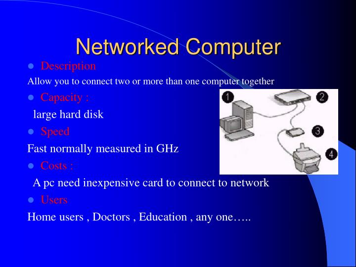 Networked Computer
