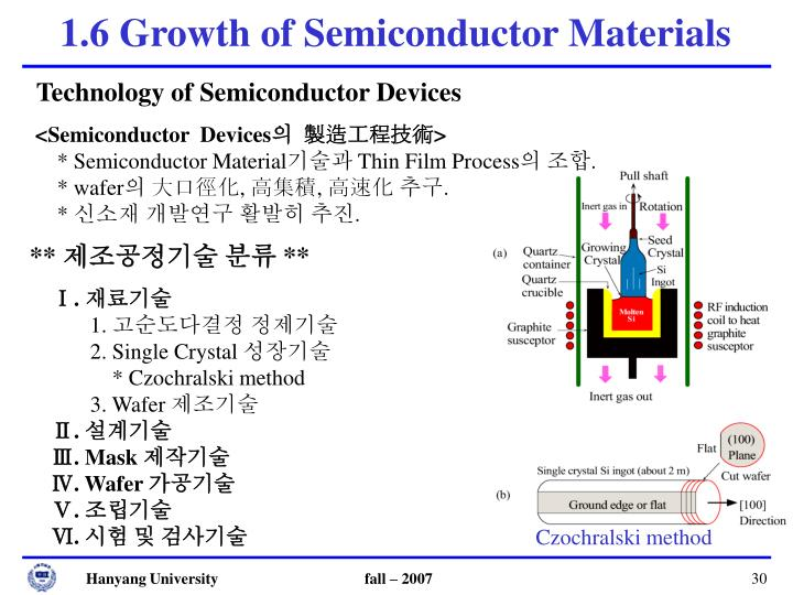 1.6 Growth of Semiconductor Materials