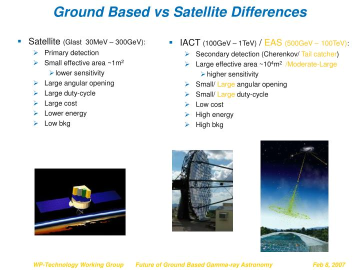 Ground based vs satellite differences