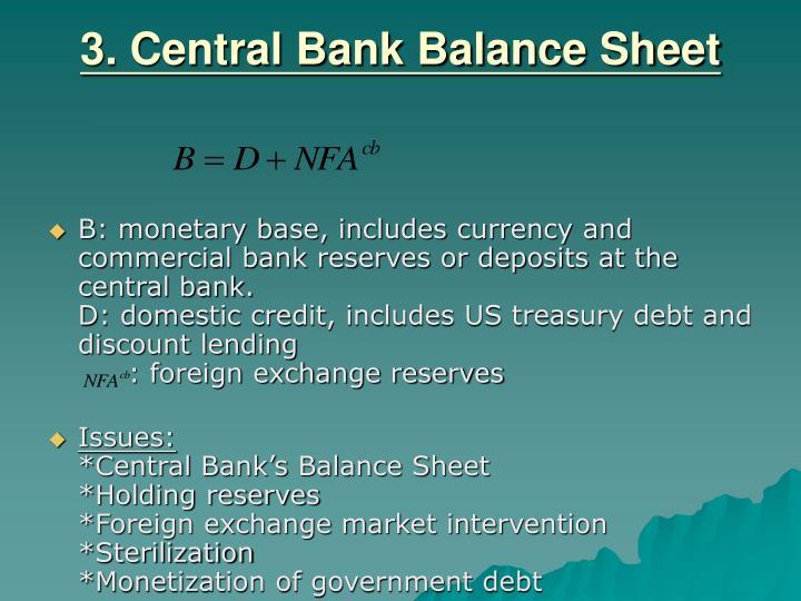 3. Central Bank Balance Sheet