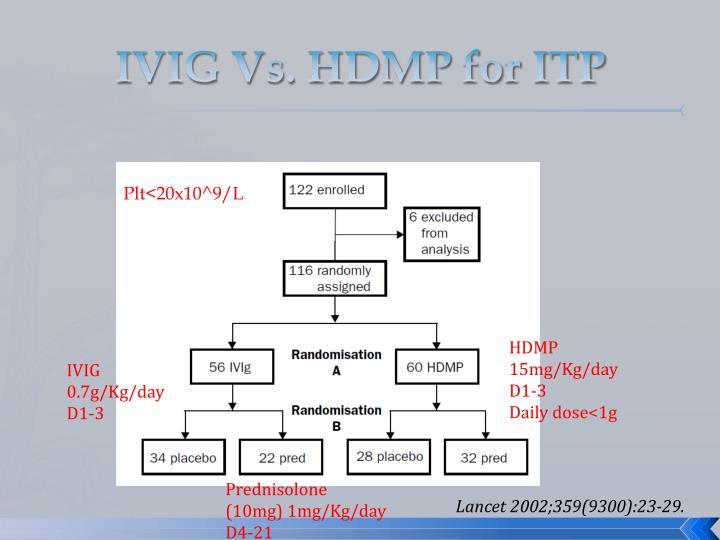 IVIG Vs. HDMP for ITP