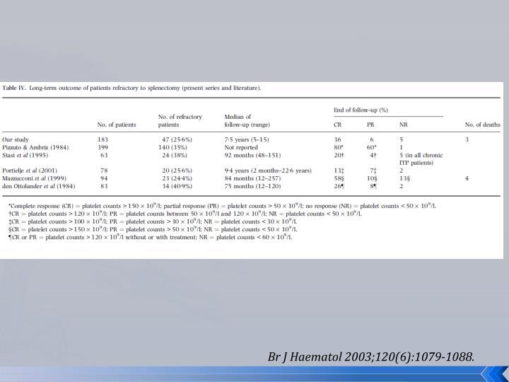 Br J Haematol 2003;120(6):1079-1088.
