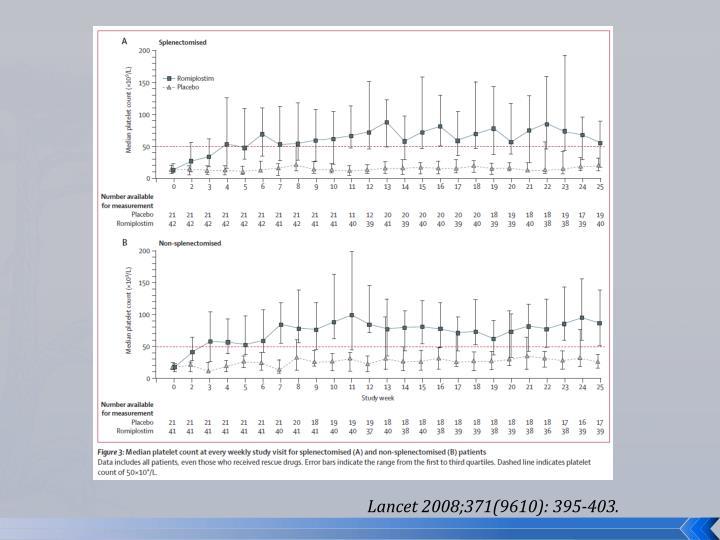 Lancet 2008;371(9610): 395-403.