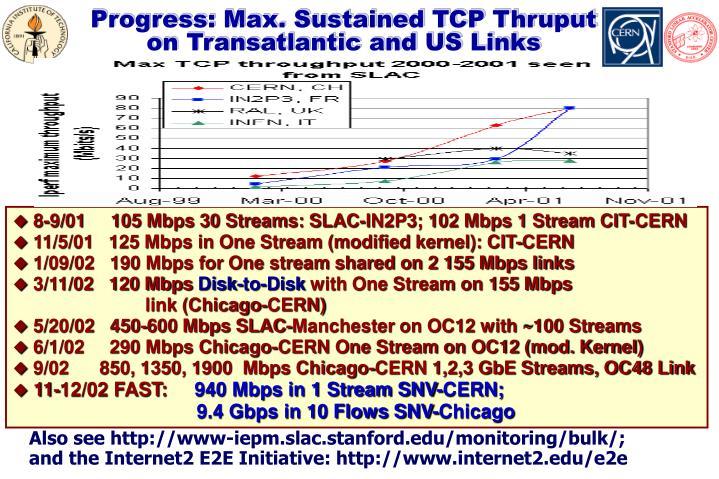 Progress: Max. Sustained TCP Thruput