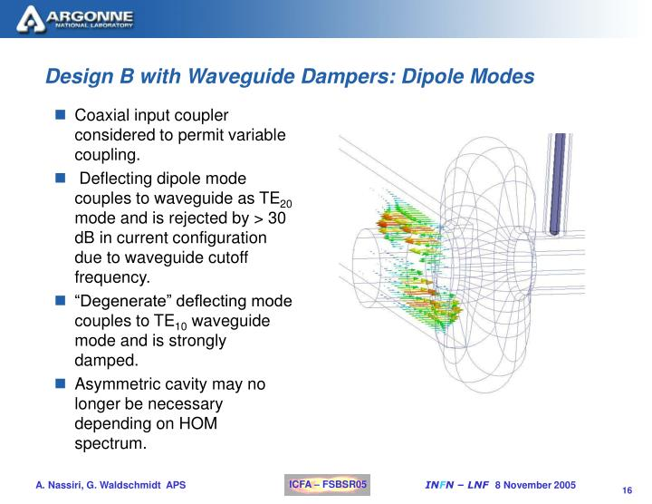 Design B with Waveguide Dampers: Dipole Modes