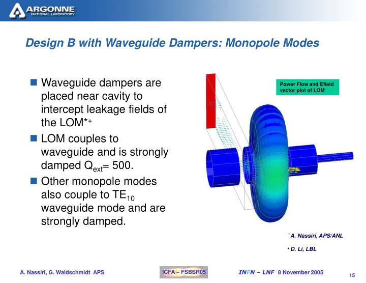 Design B with Waveguide Dampers: Monopole Modes