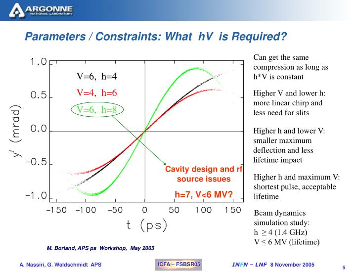 Parameters / Constraints: What  hV  is Required?