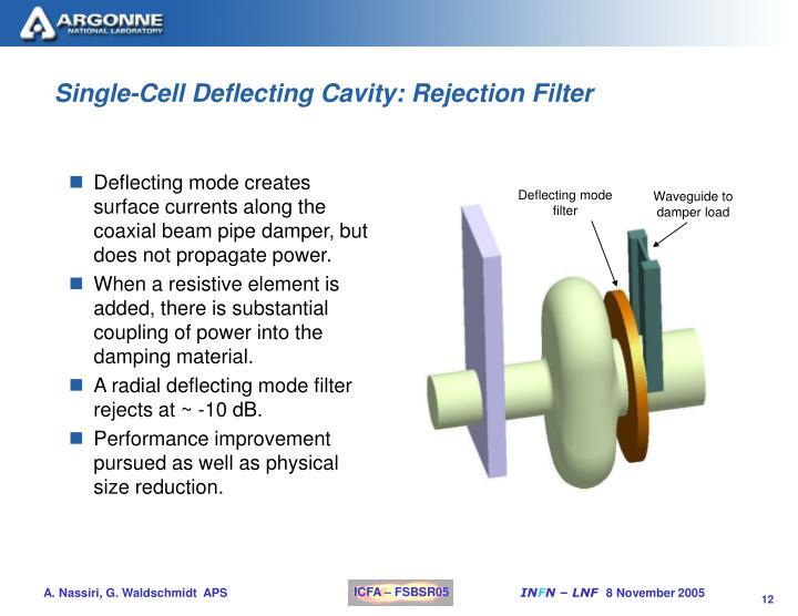 Deflecting mode filter