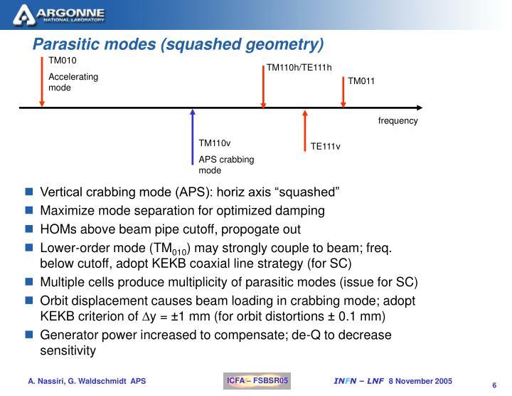 Parasitic modes (squashed geometry)