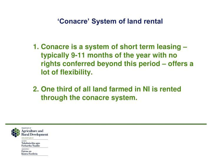 'Conacre' System of land rental