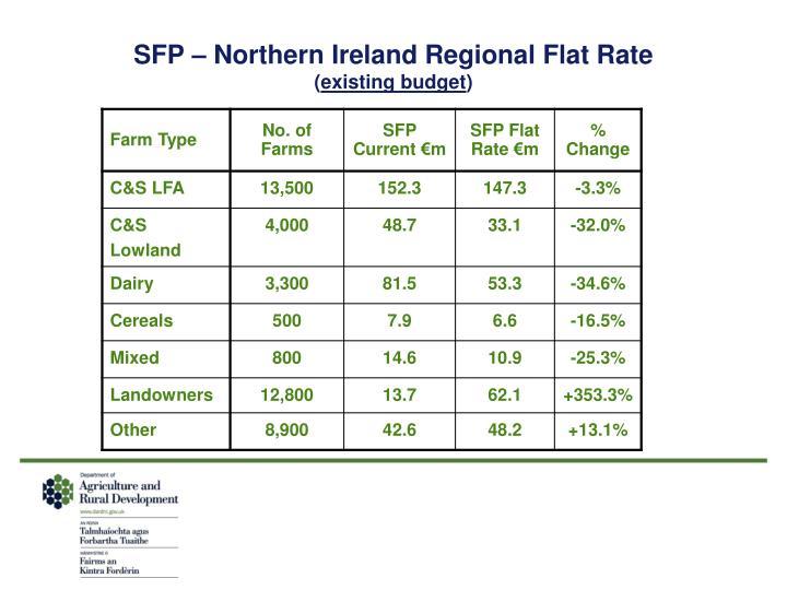SFP – Northern Ireland Regional Flat Rate