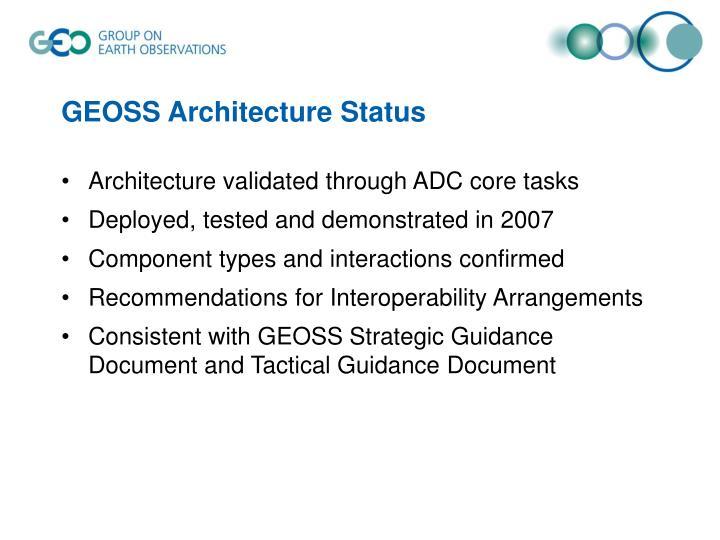 GEOSS Architecture Status