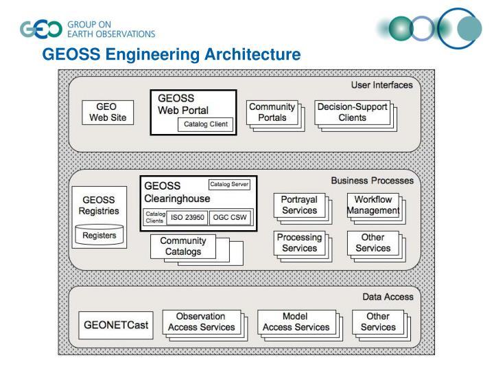 GEOSS Engineering Architecture