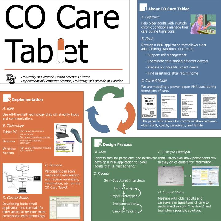 CO Care Tablet